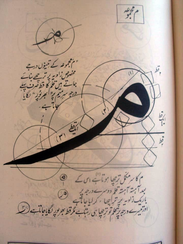 Aesthetic Anatomy Of The Mem Also Spelled Meem Or Mim Mim ـم ـمـ مـ Mim Harfinin Bir Estetik Izahi Islami Sanat Cizim Egitimleri Cizim Rehberleri
