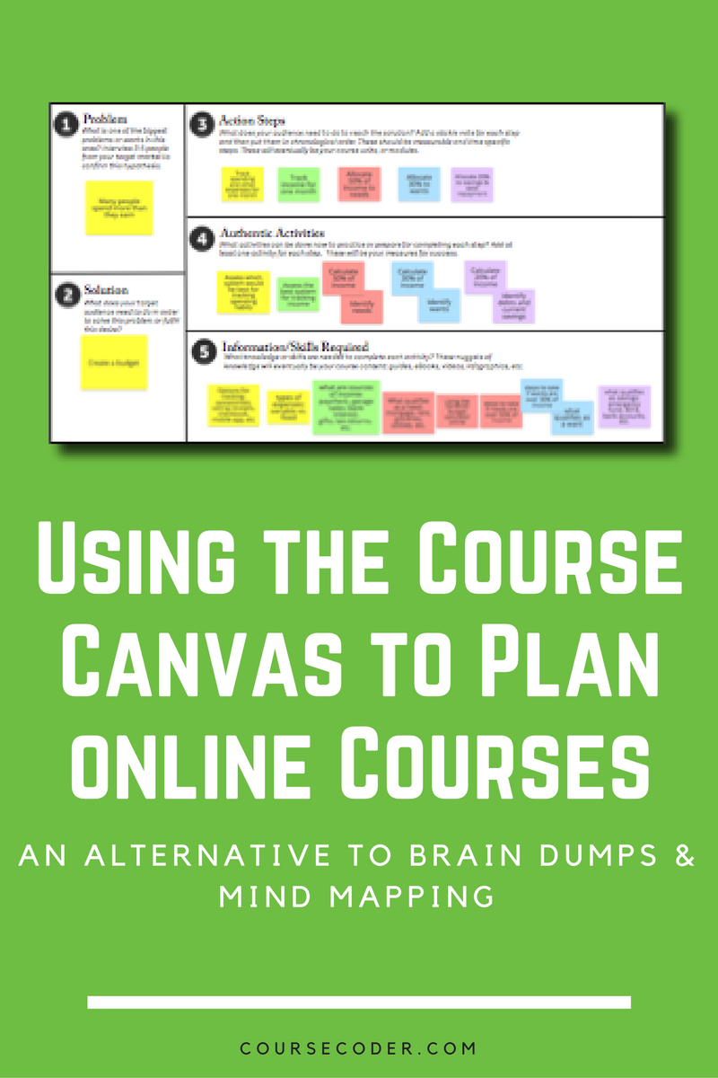 How To Use The Course Canvas To Plan Online Courses Create Online Courses Instructional Design Online Courses