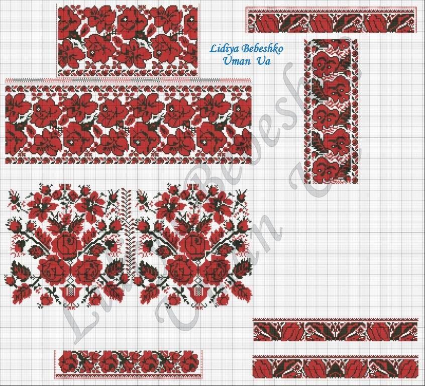3302ae1080e539 Схеми нарукавної композиції та орнаментів вишивки для відтворення жіночої  сорочки з Середнього Подніпров