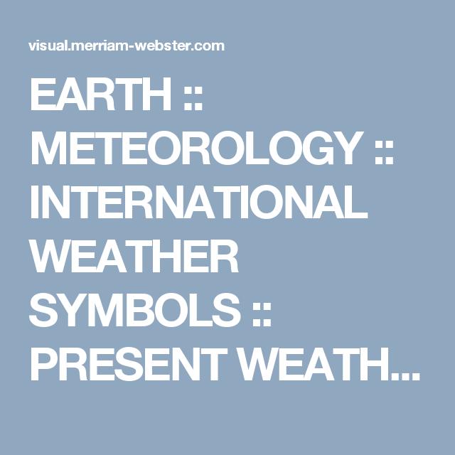 Earth Meteorology International Weather Symbols Present