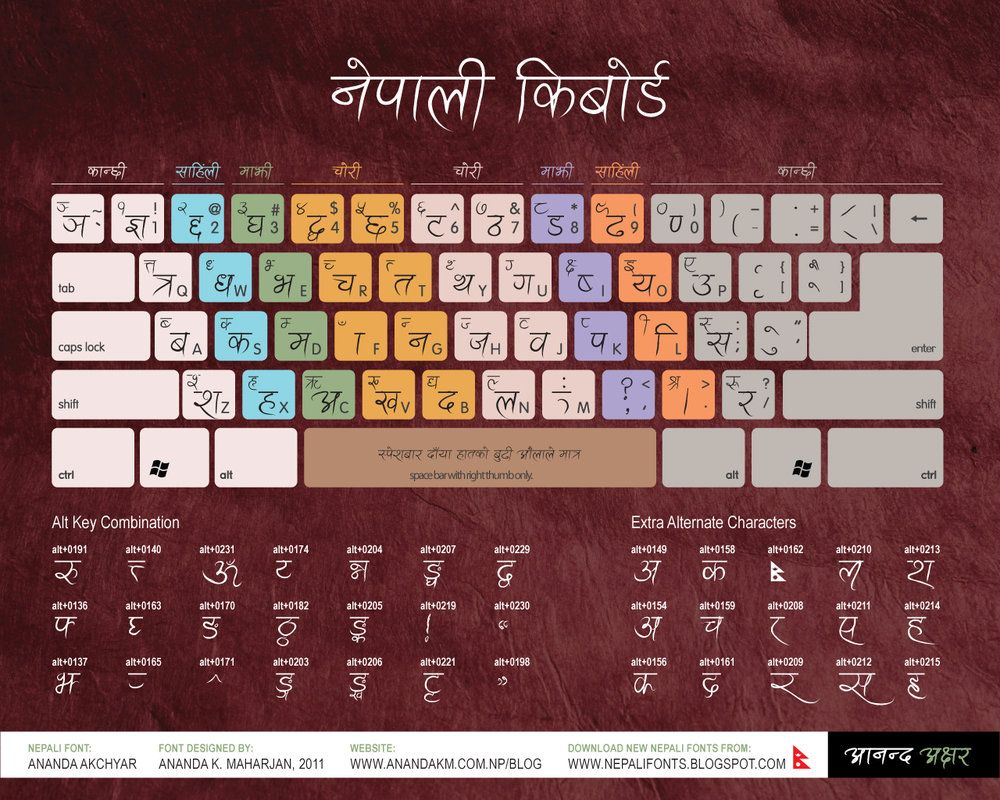 Nepali Typing keyboard and character map #devanagari #fonts