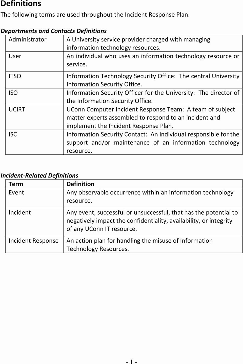 Information Security Incident Report Template In 2020 How To