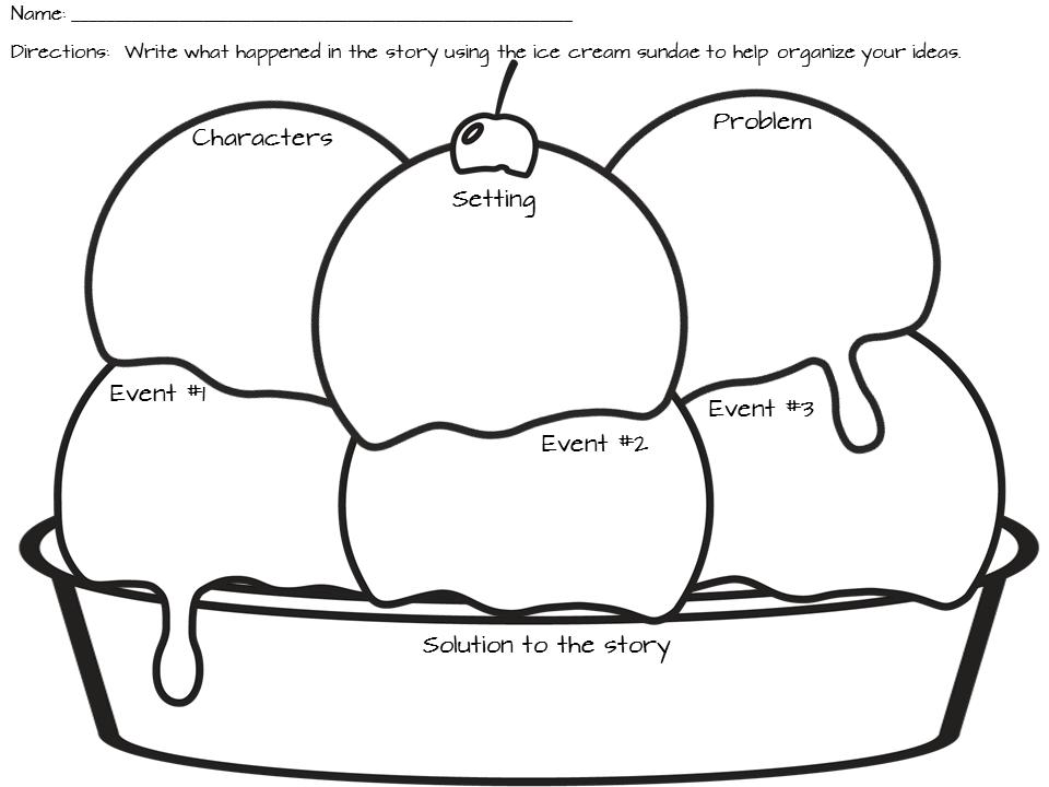 Creative writing graphic organizer