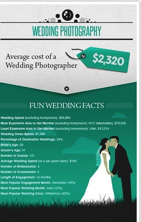 Wedding 101 How To Choose Your Wedding Photographer The Inspired Bride Wedding Planning Organizer Wedding Photographers Wedding Trivia