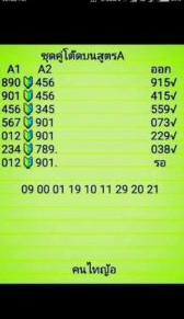 Thai Lottery Free Lucky Number Digit VIP Tips For Result 1-6