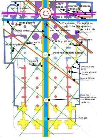 Resultats De Recherche D Images Pour Cathedrale Geobiologie