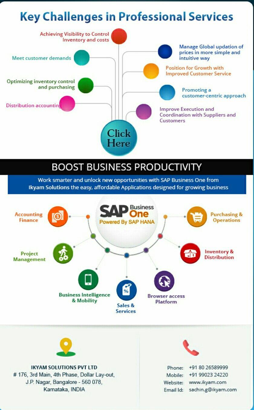 SAP Business one | sap | Business on sap enterprise map, sap security map, risk heat map, it services map, sap process map, sap strategy map, sap netweaver map, infor solution map, sap marketing map, problem and solution map, sap value map, sap product map, sap road map, deloitte solution map, sap customer map, sap data map,