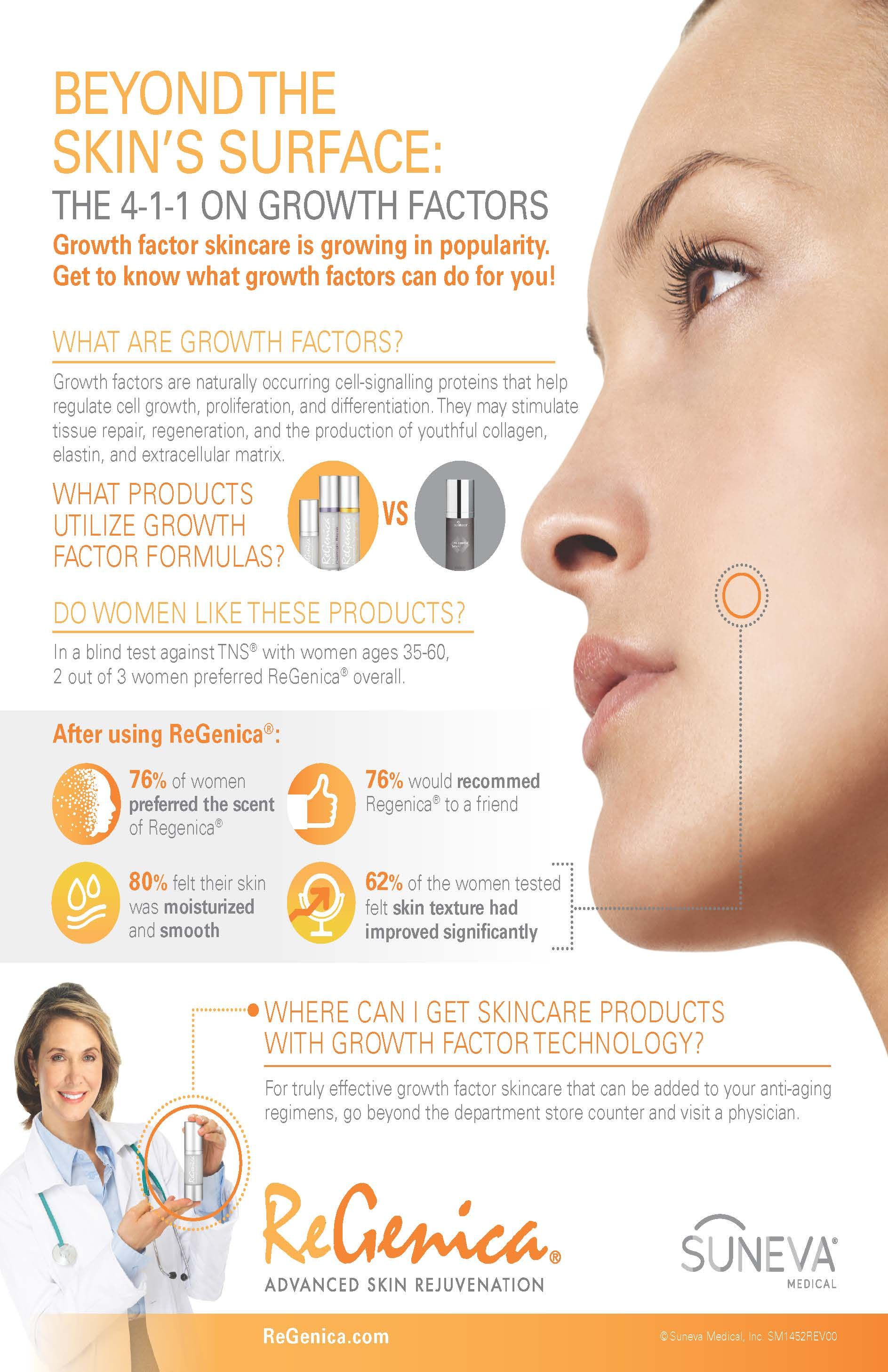 Infographic On Growth Factors And Where Regenica Fits In Skin Medica Tns Essential Serum Skin Care