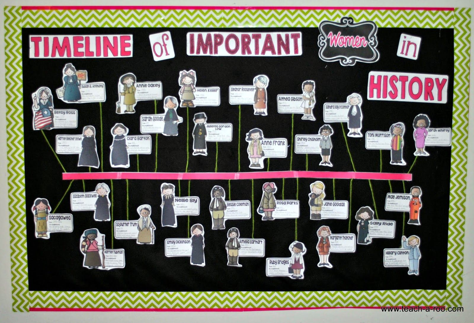 Women S History Month Bulletin Board And Research Writing