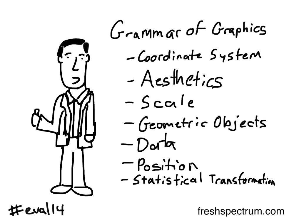 Cartooning Evaluation   Cartoons