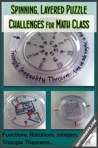 Plastic plate DIY - one for functions triangle theorems integers rotations. & Plastic Plate Activities for Math Class (Math Giraffe - The Math ...
