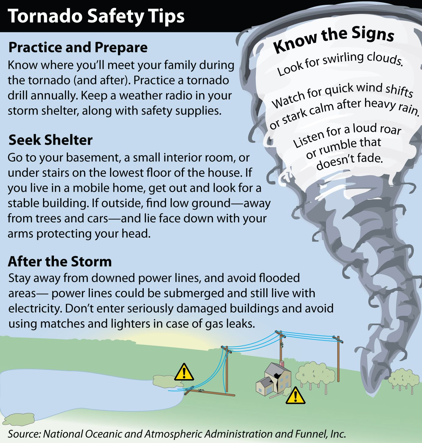Coloring book page of a tornado - Find This Pin And More On Storm Safety Safety Power Outages