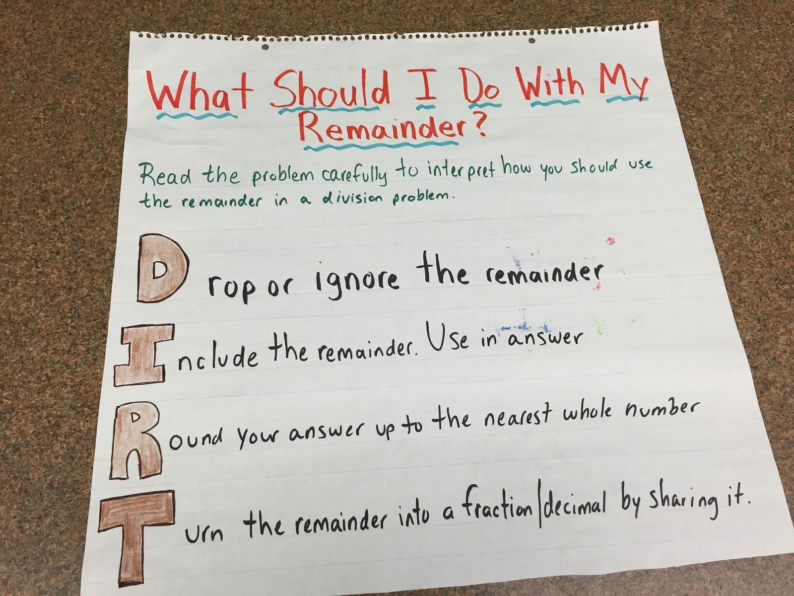 Image Result For Writing Remainders As Fractions Anchor Chart