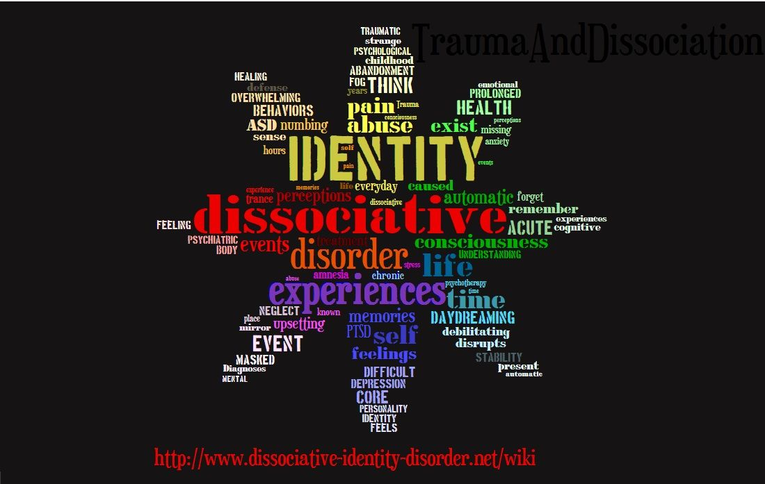 mental illness dissociative identity disorder essay Dissociative disorders are characterized by an involuntary escape from reality characterized by a disconnection between thoughts, identity, consciousness and memory people from all age groups and racial, ethnic and socioeconomic backgrounds can experience a dissociative disorder.