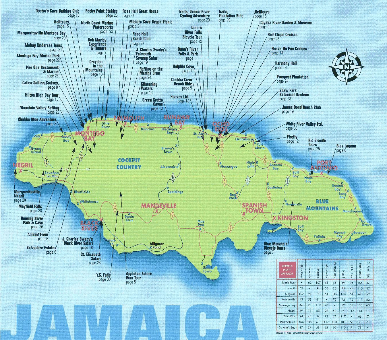 jamaican sights  Westend Negrils Jamaica Attraction Map