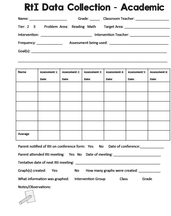 Response to Intervention - RtI | Classroom Management | Pinterest ...