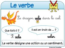 Affichages de français | Ecole de crevette, Programme ce1 ...