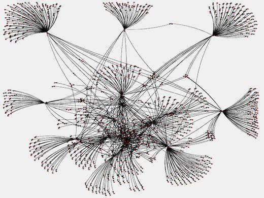 Pin By Melanie Bossert On Diagrams