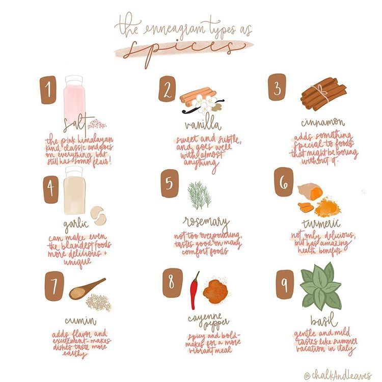 """Johanna - Chalk And Leaves's Instagram photo: """"#DoodleADayFeb day 3! Spices. Here are the enneagram types as different spices! Thoughts? • • • • •  #enneagram1 #enneagram2 #enneagram3…"""""""