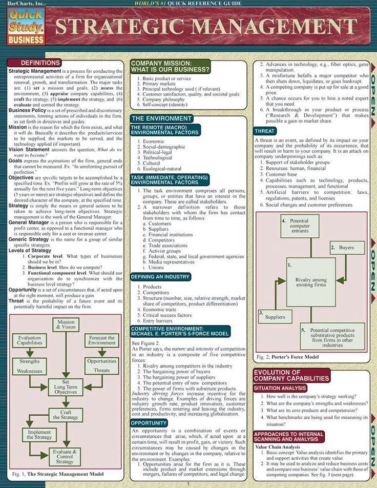QuickStudy Strategic Management Laminated Study Guide