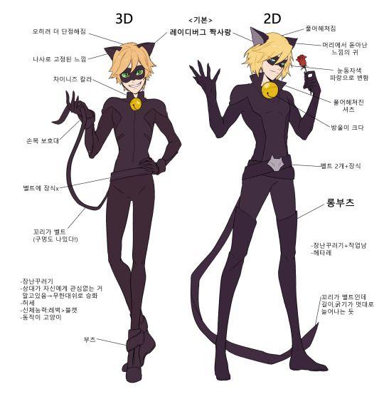 3D vs 2D #Adrien #ChatNoir