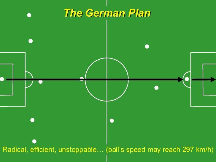 Log In Football Tactics Football National