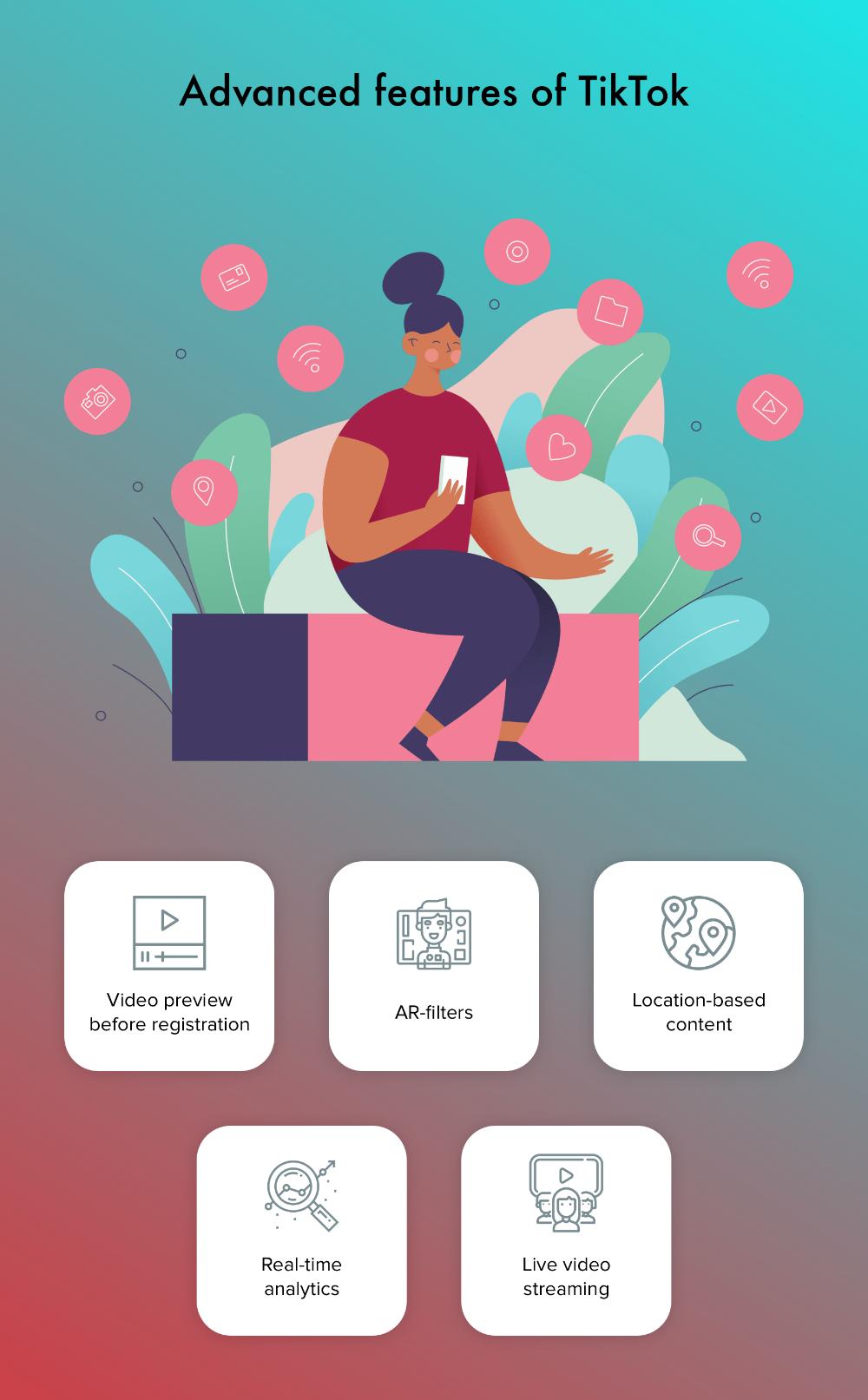 Full Guide On How To Make An App Like Tiktok App Likes App Live Video Streaming