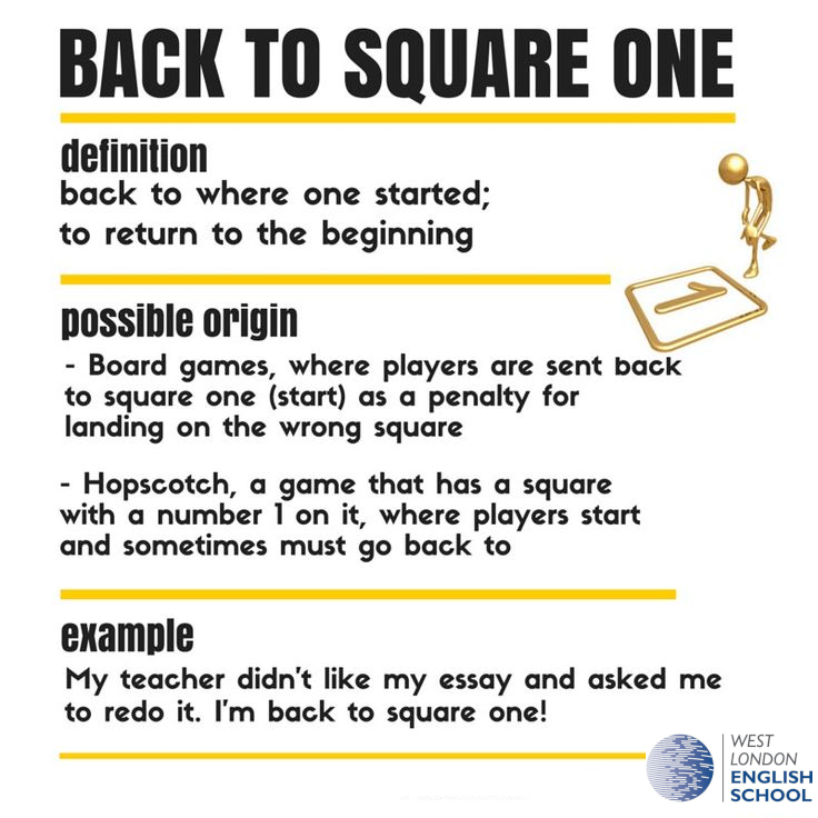 Back To Square One English Phrases Idioms Learn English English Language Learning