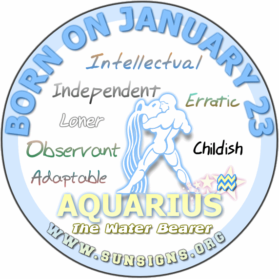 january 23 birthday horoscope personality