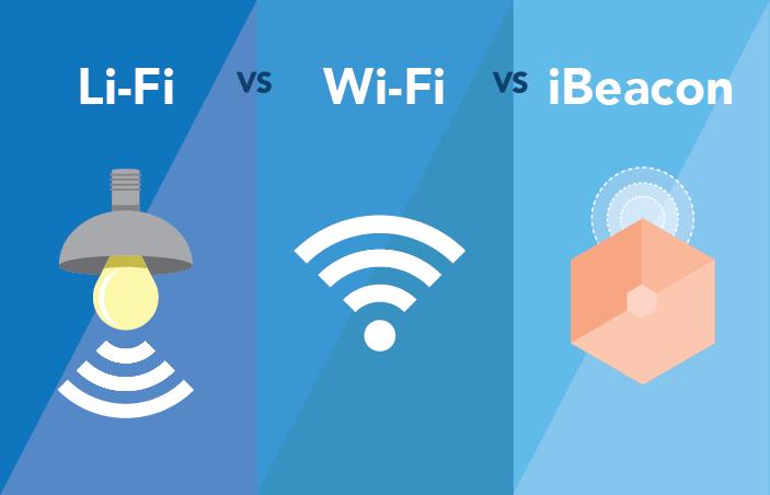 Li Fi Vs Wi Fi Vs Ibeacon Ble Technology Futuristic Technology Ibeacon Ibeacon Technology