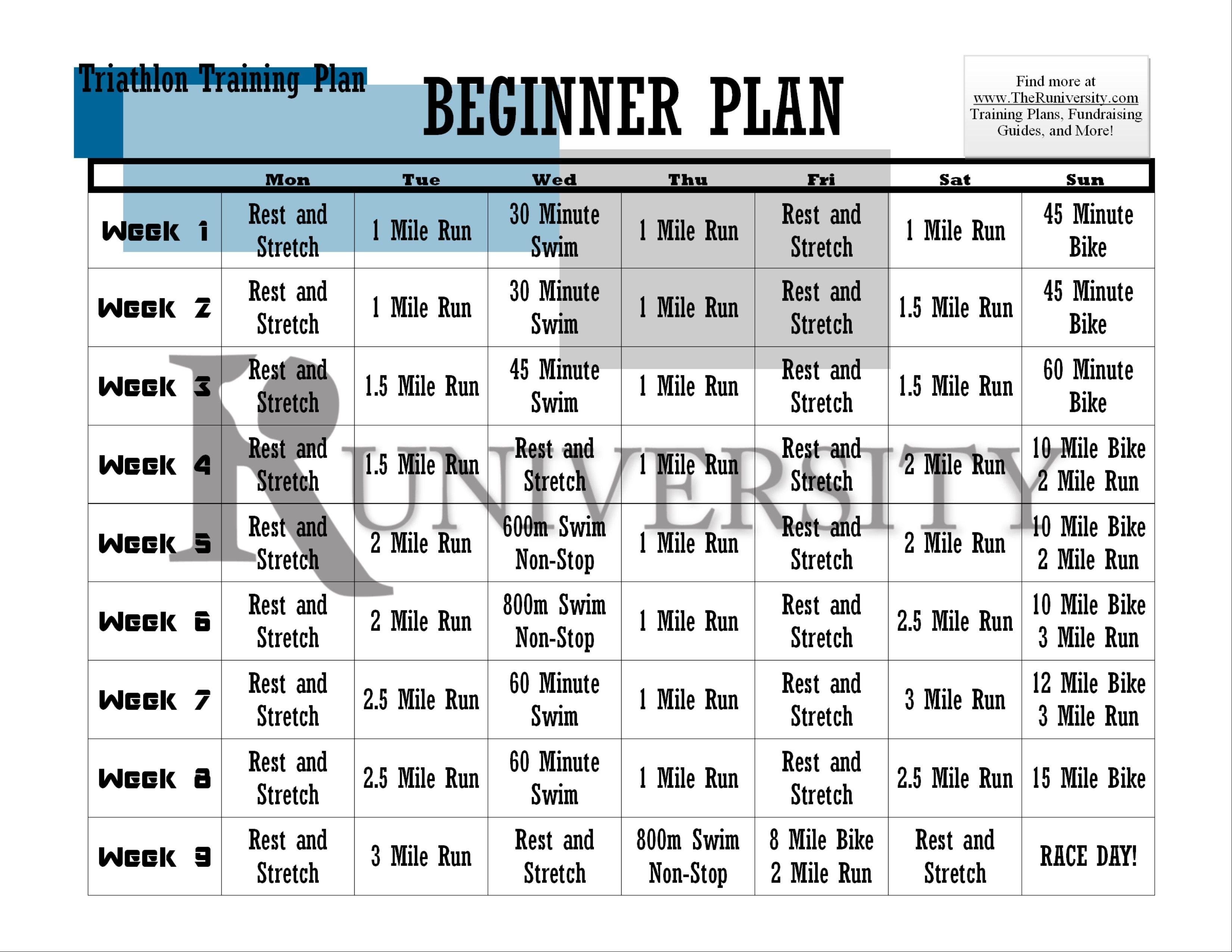 Triathlon Training Plans The Runiversity Triathlon Training Plan Training Plan Triathlon Training