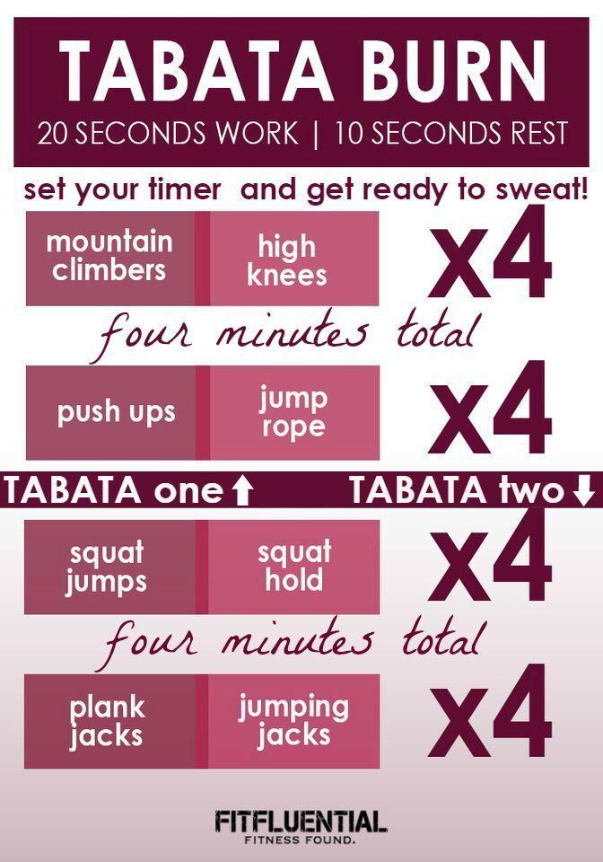 Circuito Tabata : What is tabata training and will it work for you manga e