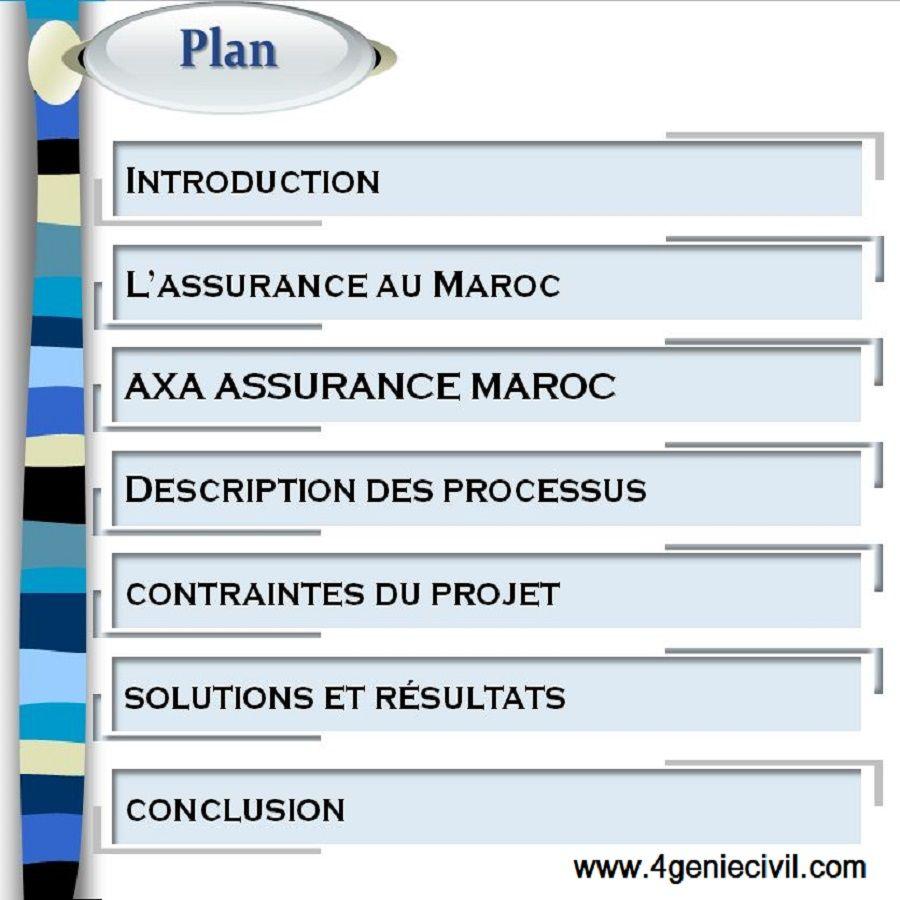 Exemples De Présentations En Diaporama Powerpoint Pour
