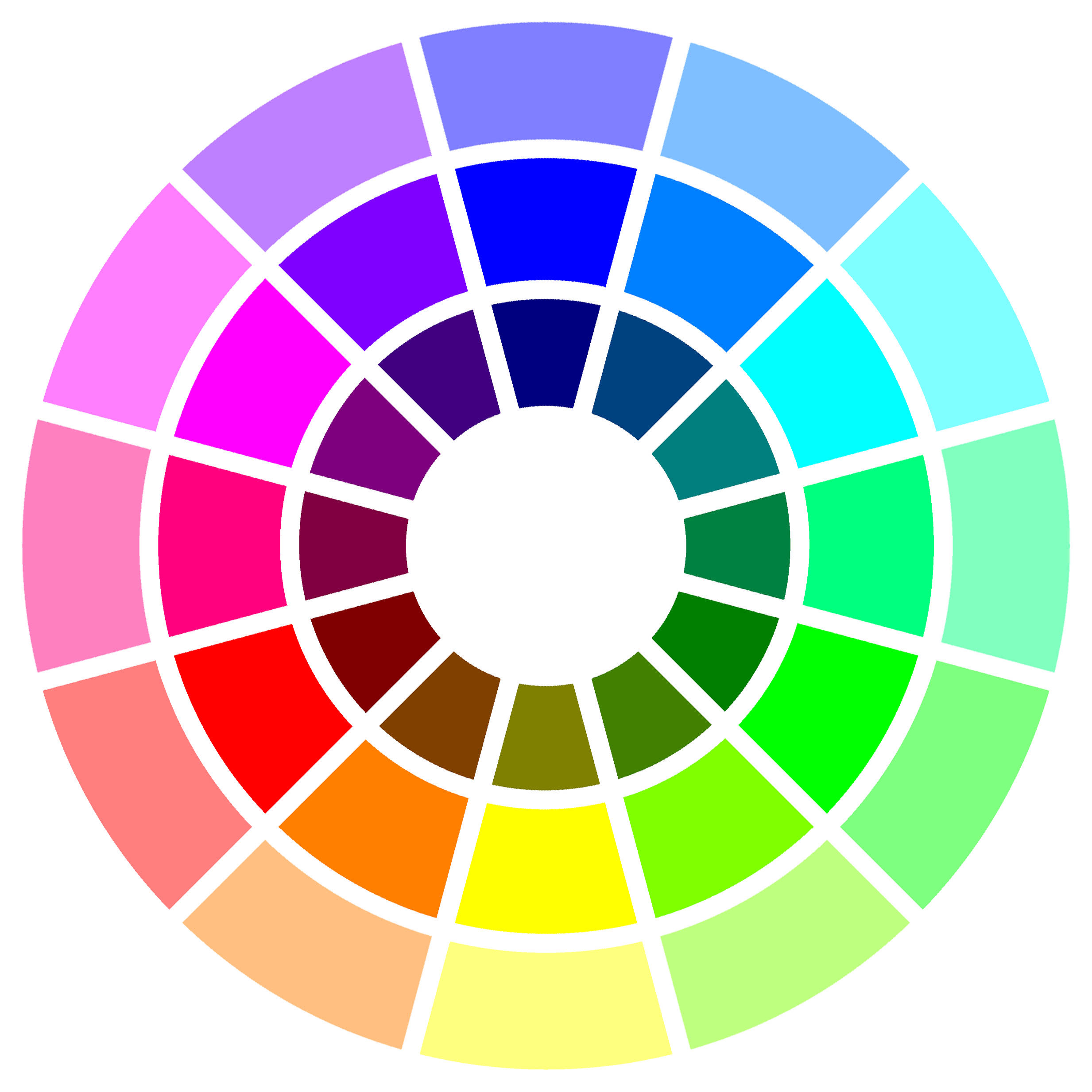 The Colour Wheel That Includes Primary Secondary And