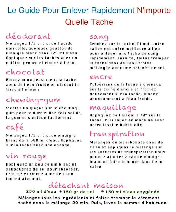 Le Guide Pratique Pour Enlever Rapidement N Importe Quelle Tache Enlever Tache De Sang Tache Et Tache De Sang