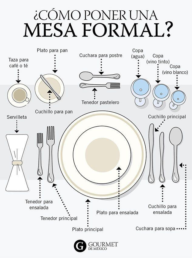 ¿Cómo poner una mesa formal?