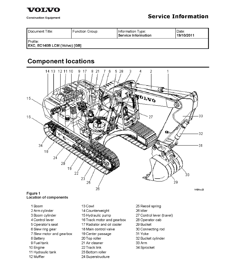 Volvo Ec140b Lcm Excavator Service Repair Manual in 2020