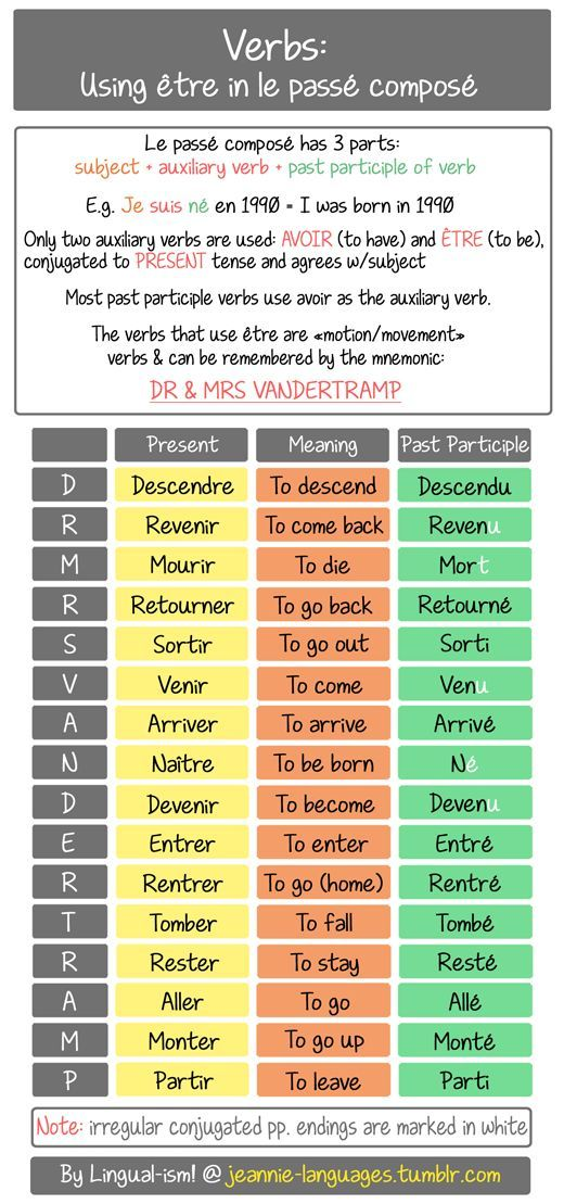 Assez This is the DR & MRS VANDERTRAMP method to help you remember which  IF26