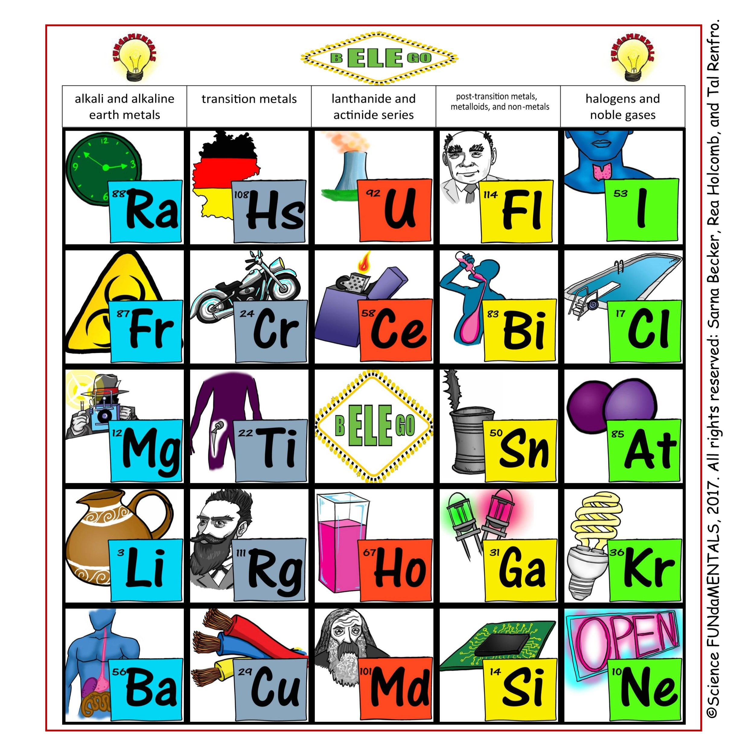 Periodic table showing solids liquids and gases image collections learn the elements of the periodic table in no time with this fun learn the elements gamestrikefo Gallery