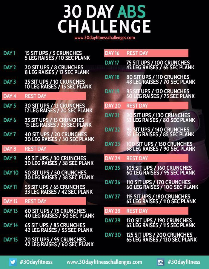 30 Day Ab Challenge Fitness Workout Chart  Starting Monday it is on like Donkey Kong! #Challenge #Ch...