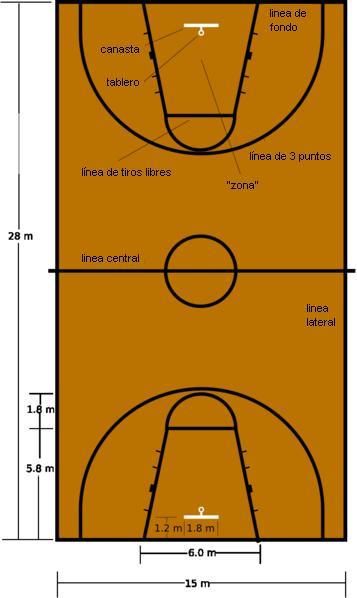 Dibujos De La Cancha De Baloncesto Y Sus Medidas Buscar Con Google Canchas Cancha De Baloncesto Basquet