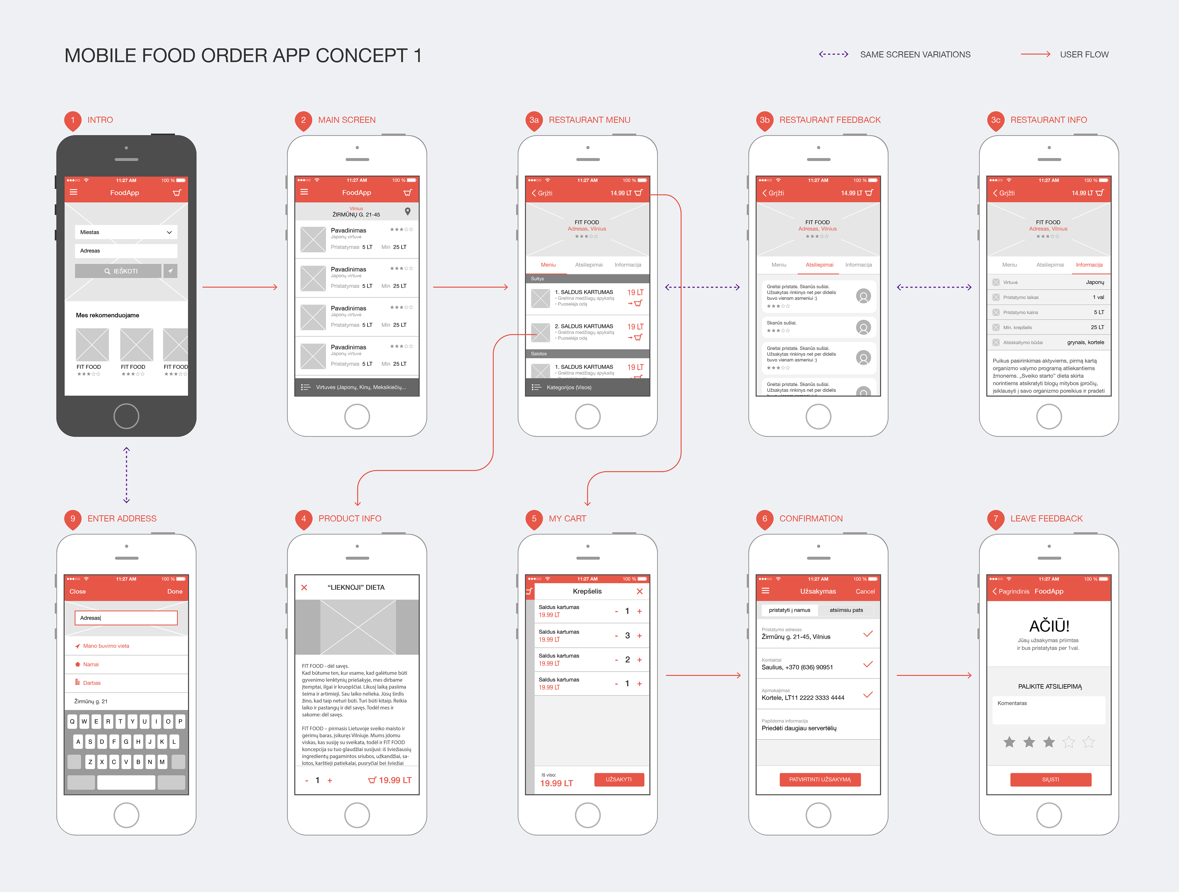 Mobile app development agency asked me to design a mobile