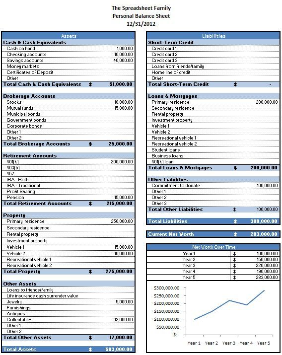calculate your net worth with this personal balance sheet business