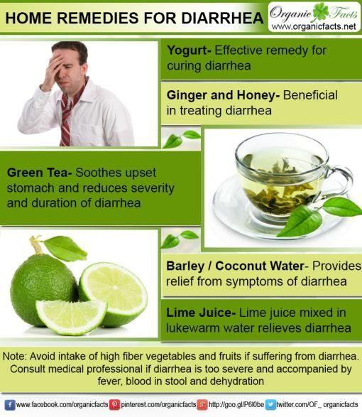 Home remedies for diarrhea include use of starchy liquids like barley water, coconut water, green tea, curds, lemon juice, apple cider vinegar and basil leaves in various forms. remedies for diarrhea include use of starchy liquids like barley water, coconut water, green tea, curds, lemon juice, apple cider vinegar and basil leaves in various forms.