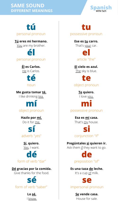 Spanish Homophones
