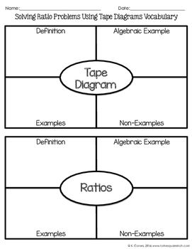 Ratios With Tape Diagrams Notes Graphing Inequalities Writing Equations Vocabulary Practice