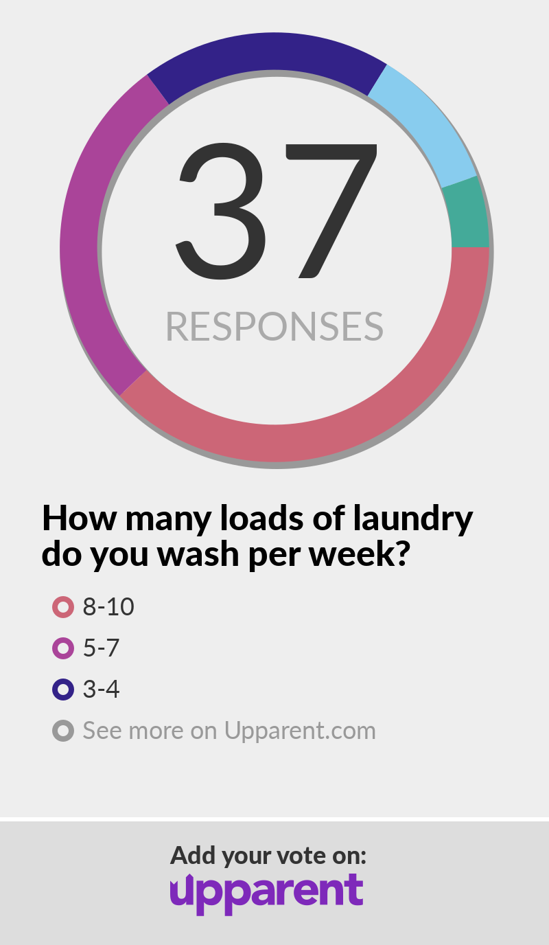 How Many Loads Of Laundry Do You Wash Per Week Parenting Hacks Parenting Advice Big Kids