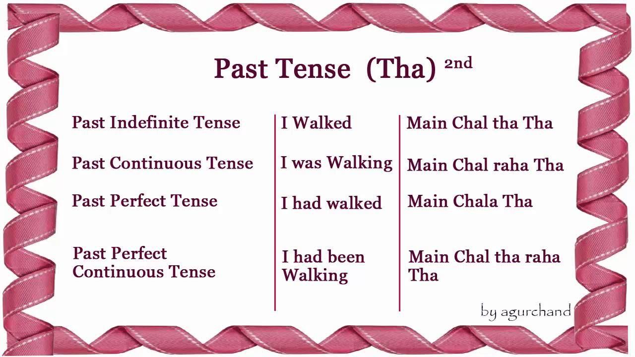 Learn Hindi Through English Tenses In Hindi Learn Hindi Hindi Language Learning English Learning Spoken