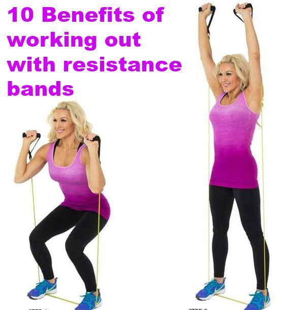 10 Of Many Benefits Of A Workout With Resistance Band Http