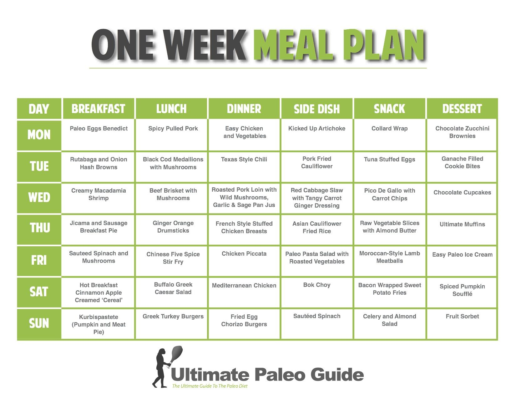 One Week Meal Plan  Paleo Recipes    Meals Eating